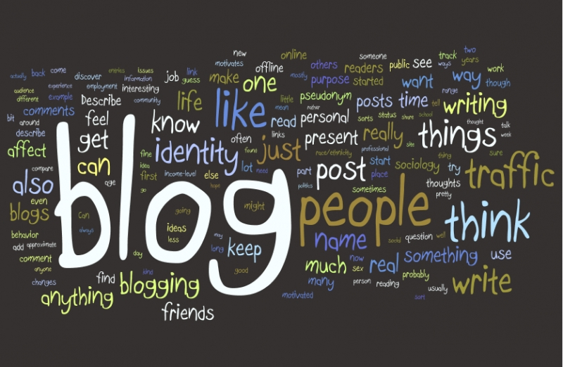 blogging-research-wordle